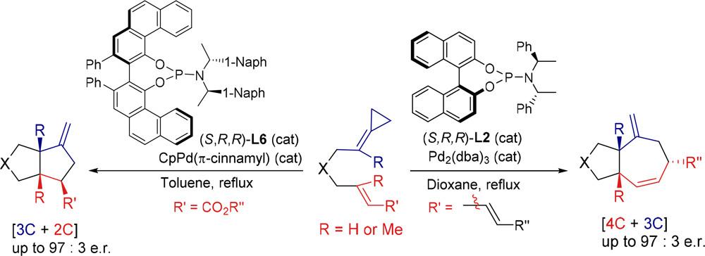 Enantioselective Palladium-Catalyzed [3C + 2C] and [4C + 3C] Intramolecular Cycloadditions of Alkylidenecyclopropanes