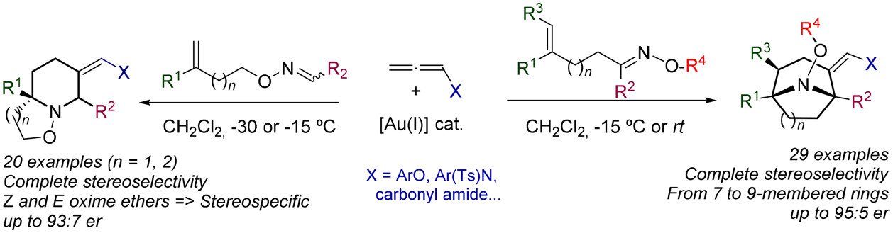 Gold(I)–catalyzed enantioselective annulations between allenes and alkene-tethered oxime ethers: A straight entry to highly substituted piperidines and aza-bridged medium-sized carbocycles