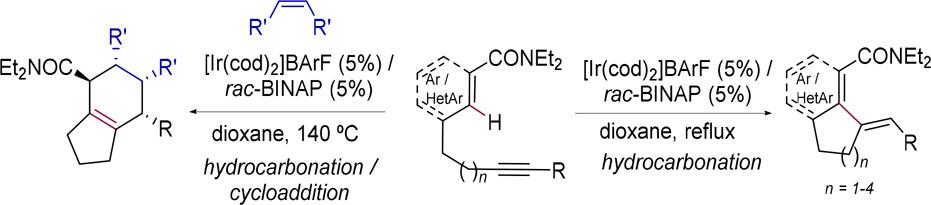 Iridium(I)-Catalyzed Intramolecular Cycloisomerization of Enynes: Scope and Mechanistic Course