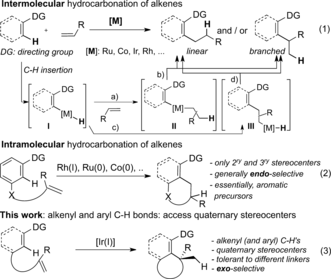 Iridium(I)-Catalyzed Intramolecular Hydrocarbonation of Alkenes: Efficient Access to Cyclic Systems Bearing Quaternary Stereocenters.  Highlighted on ChemistryViews.org [EMID:006247f0970967c2]