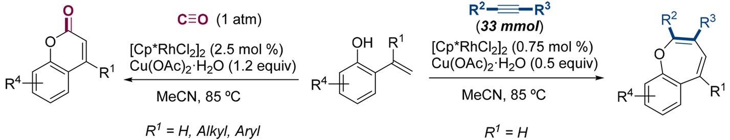 Practical, Large-Scale Preparation of Benzoxepines and Coumarins through Rhodium(III)-Catalyzed C–H Activation/Annulation Reactions