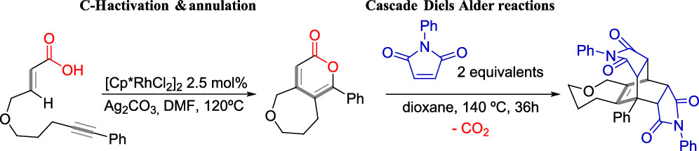 Rhodium(III)-Catalyzed Intramolecular Annulations of Acrylic and Benzoic Acids to Alkynes