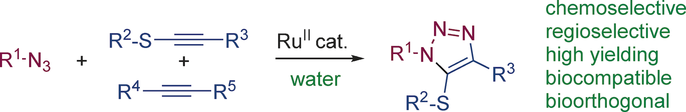 Ruthenium-Catalyzed Azide–Thioalkyne Cycloadditions in Aqueous Media: A Mild, Orthogonal, and Biocompatible Chemical Ligation